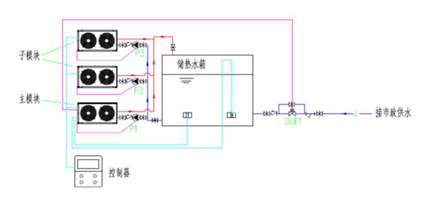 洗浴中心安装空气能热水方案-上海宝第居安|专业品质